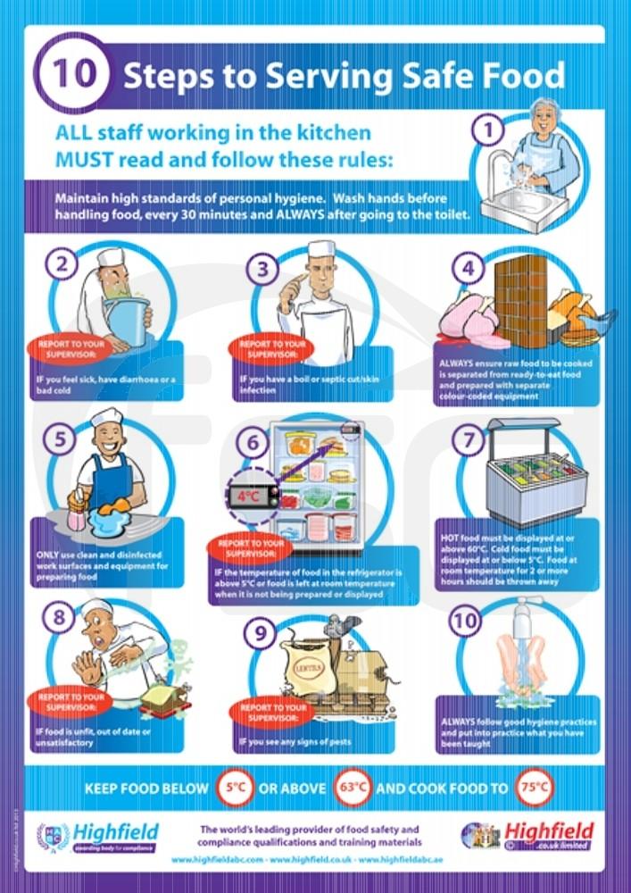 10 Steps to Serving Safe Food Poster