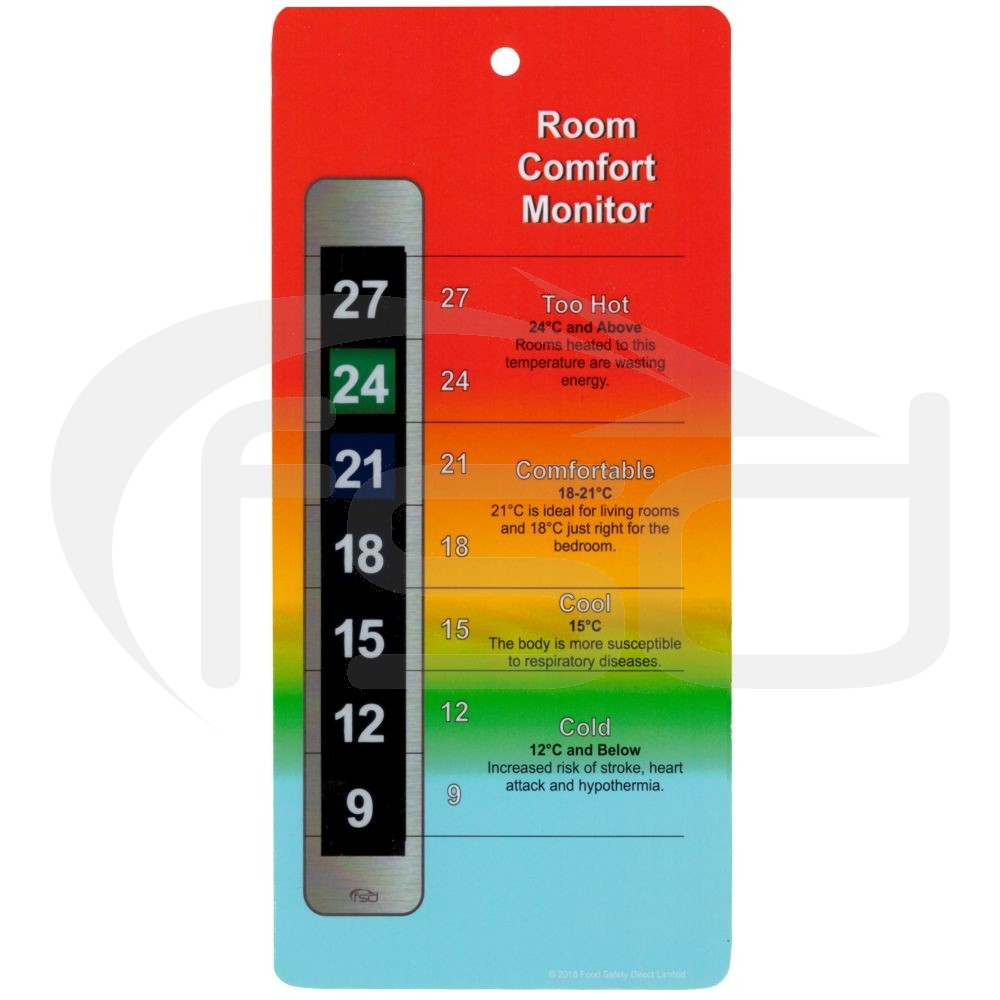 Room Temperature Monitor with Large Display
