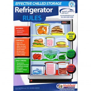 Refrigerator Rules Poster