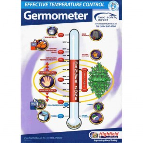 Germometer Poster